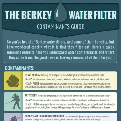 Berkey Water Filter Guide